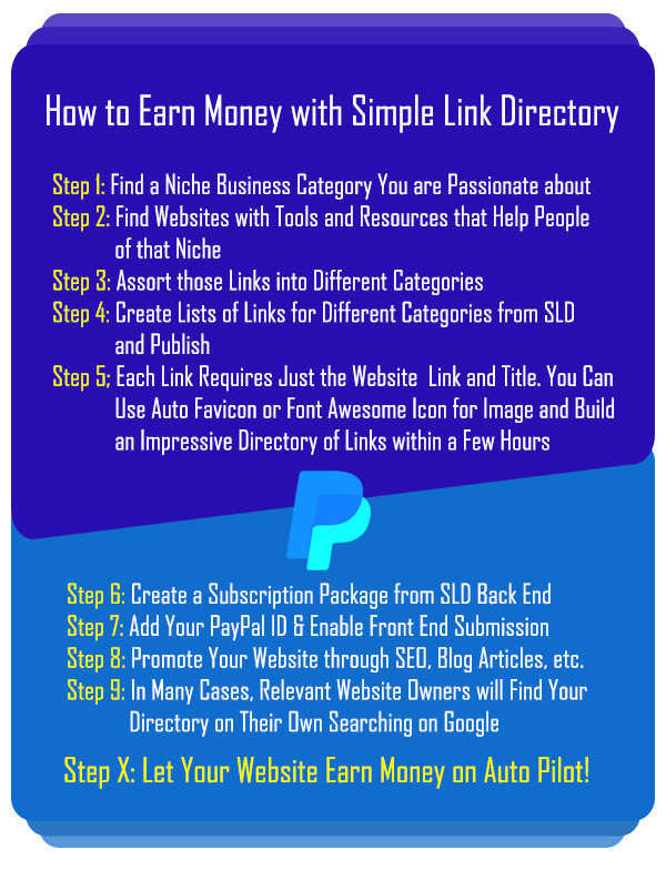 how-to-earn-money-with-directory.jpg