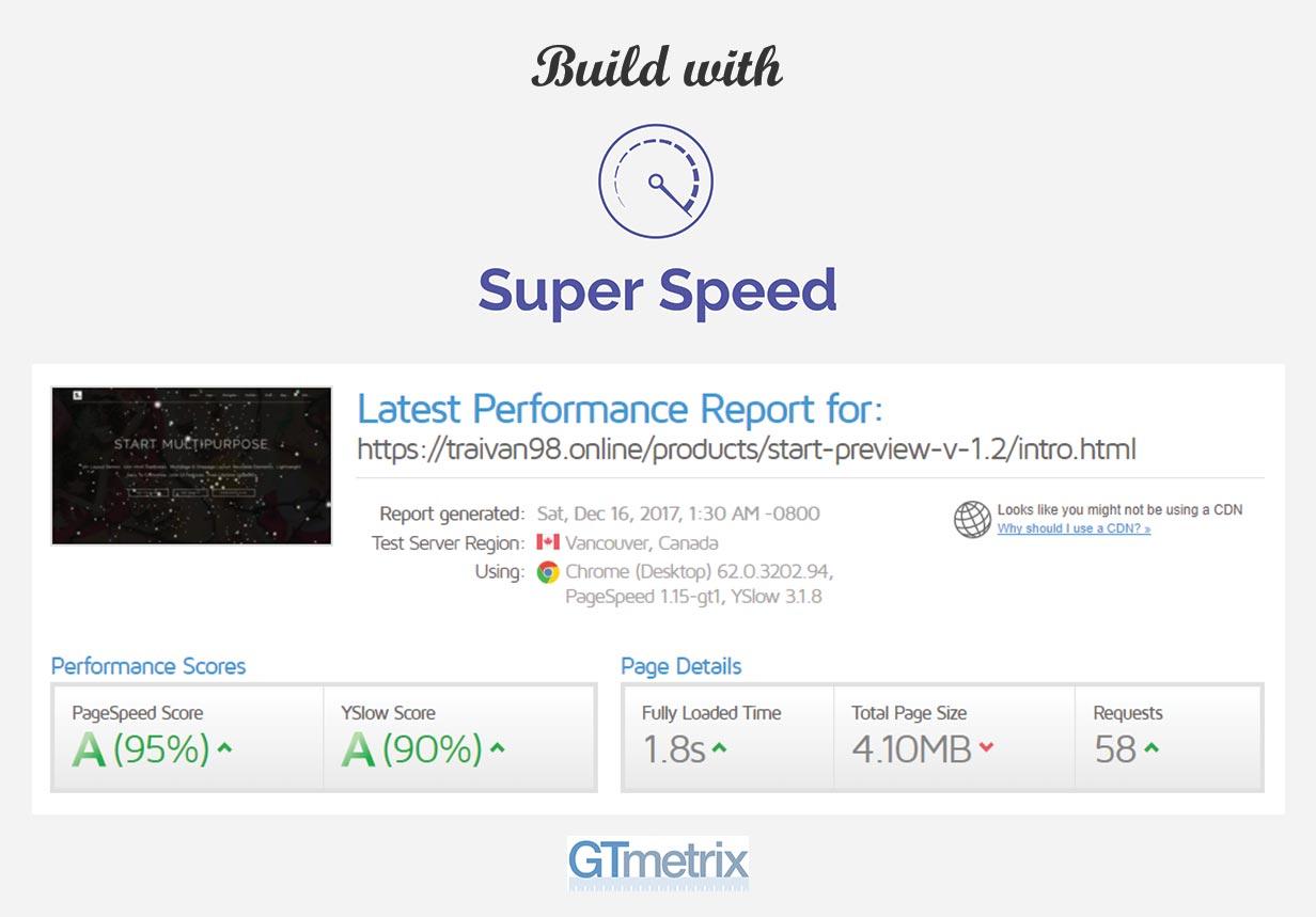 super-speed-siteID-1dxx26-gtmetrix.jpg